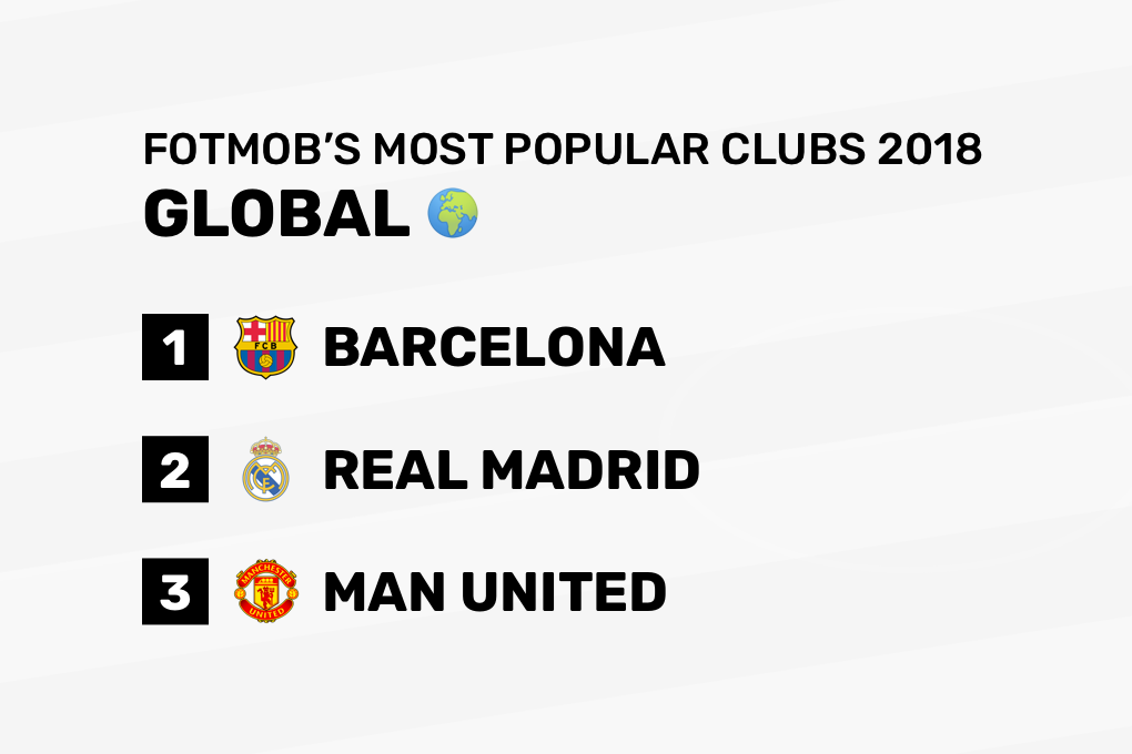 🏆 Your favorite clubs of 2018!
