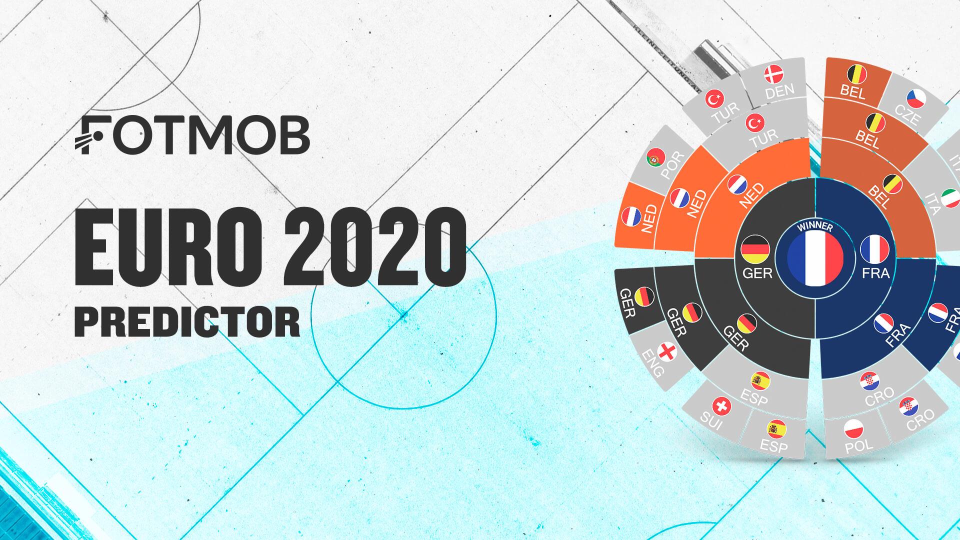 Play FotMob's Euro 2020 Predictor